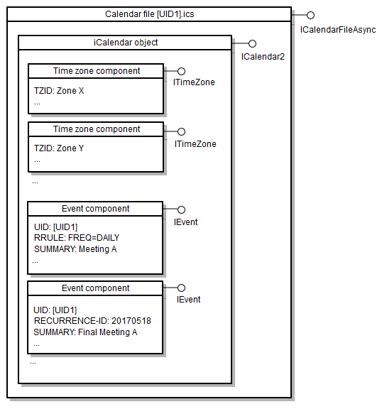 Calendar ( ics) File Structure